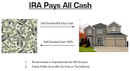 IRA Pays Cash